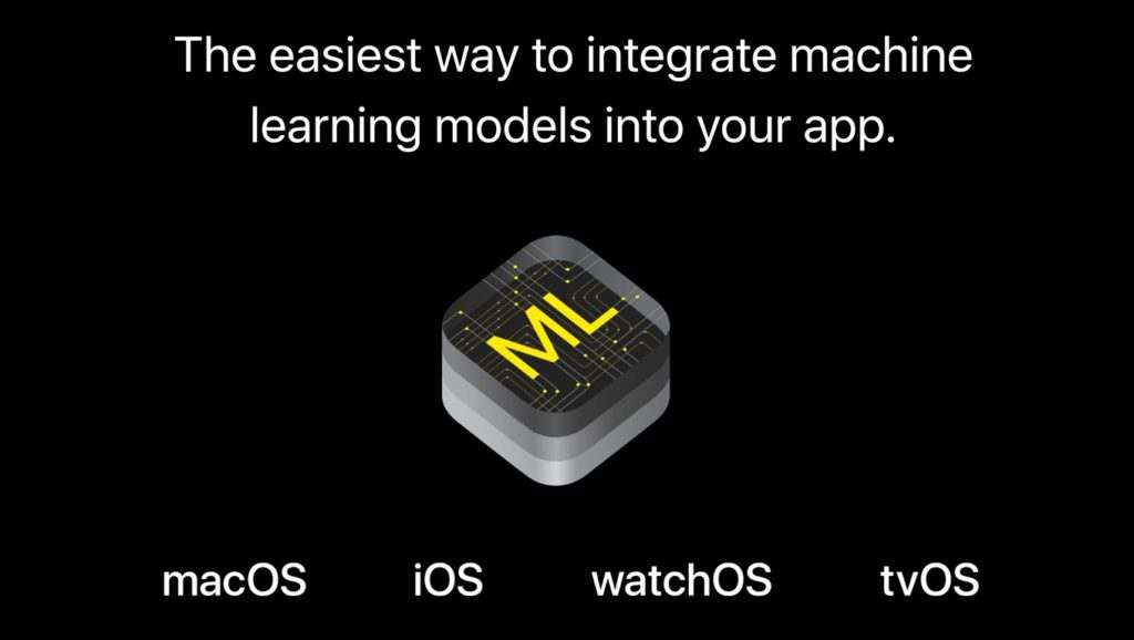 About Apple Core ML
