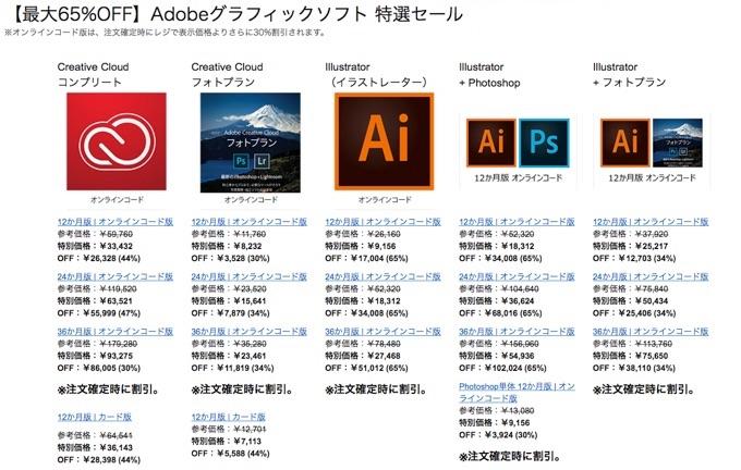 Adobe Prime Day Sale