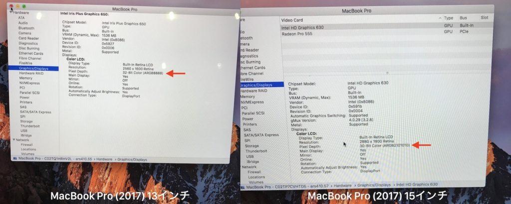 MacBook Pro (2017) 13および15インチモデルのディスプレイカラー