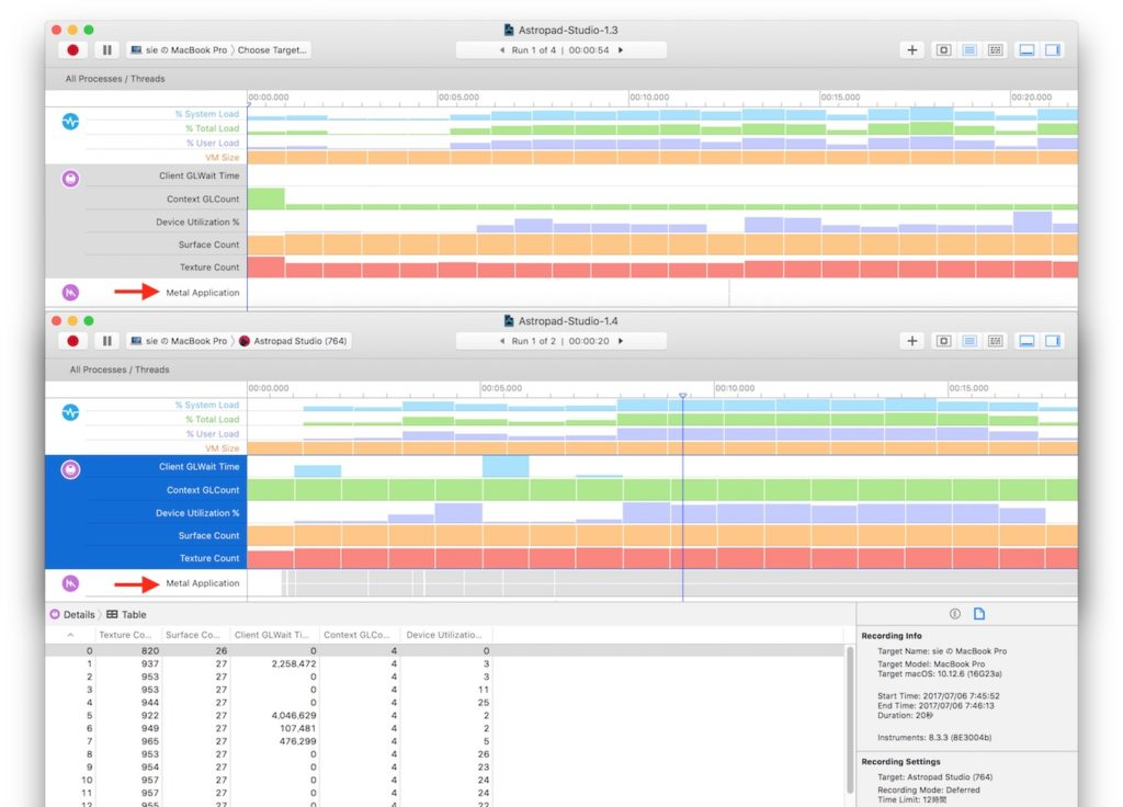 Astropad Studio v1.3とv1.4のベンチマーク