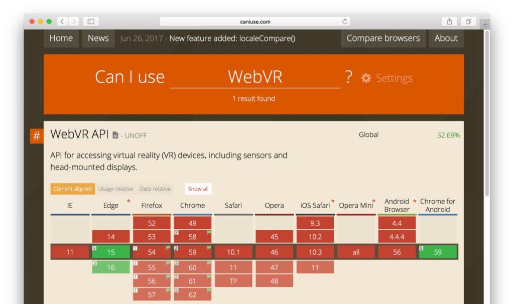 WebVRサポートブラウザ