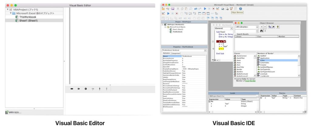 Microsoft Visual Basic Editor and IDe