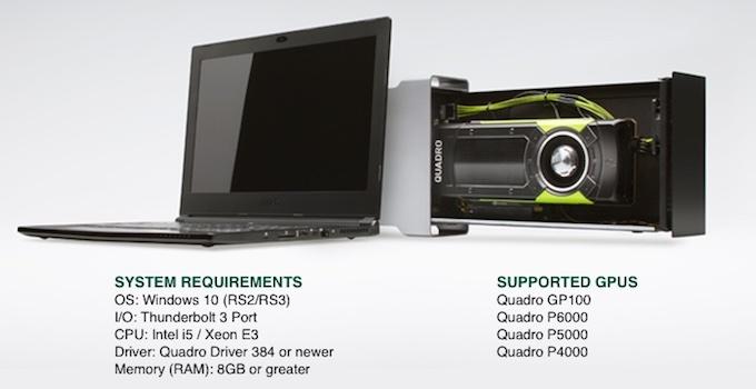 NVIDIA QuadorがサポートするeGPU要件
