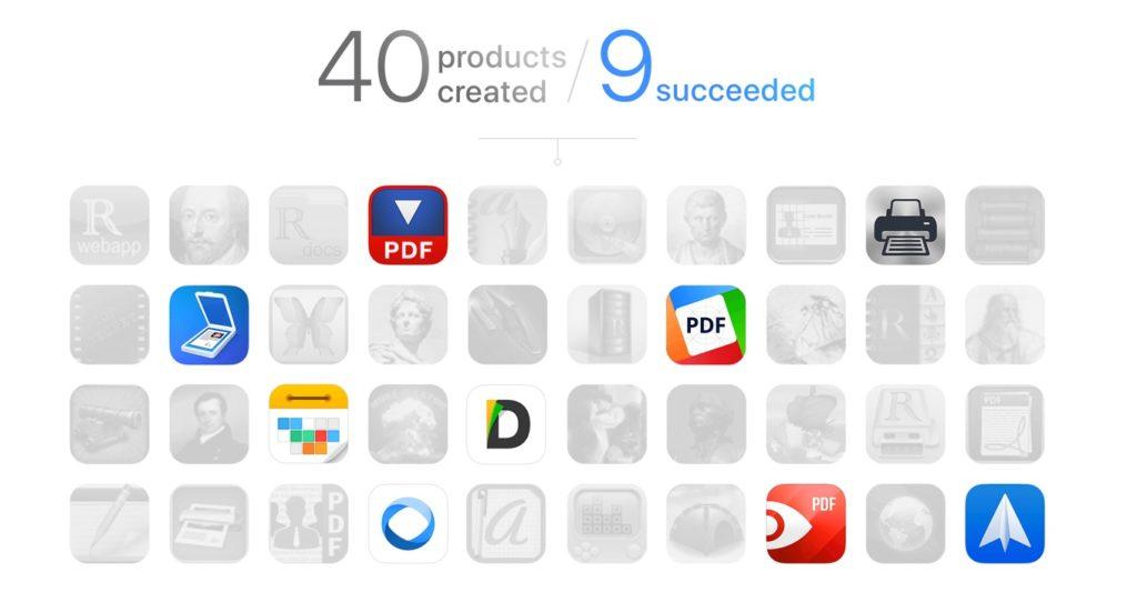 Readdleが開発した全てのアプリ