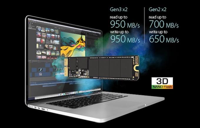 トランセンド JetDrive 820 SSD
