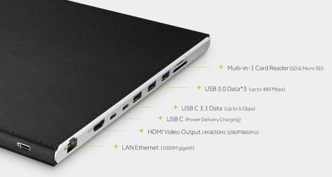 USB-C Dockケース「DockCase」のポート数
