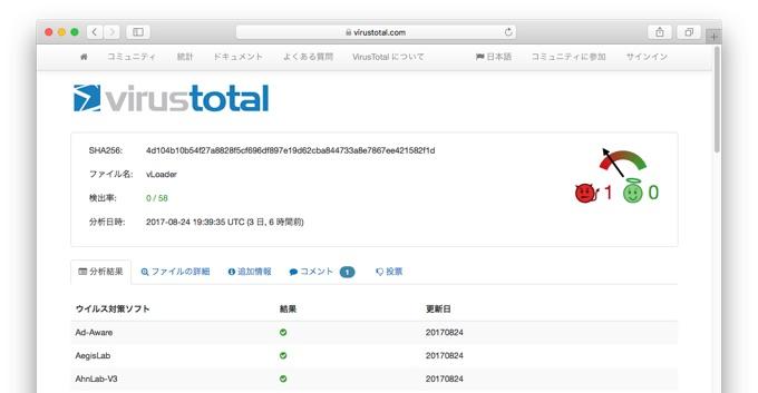 vLoaderのVirusTotal検体情報
