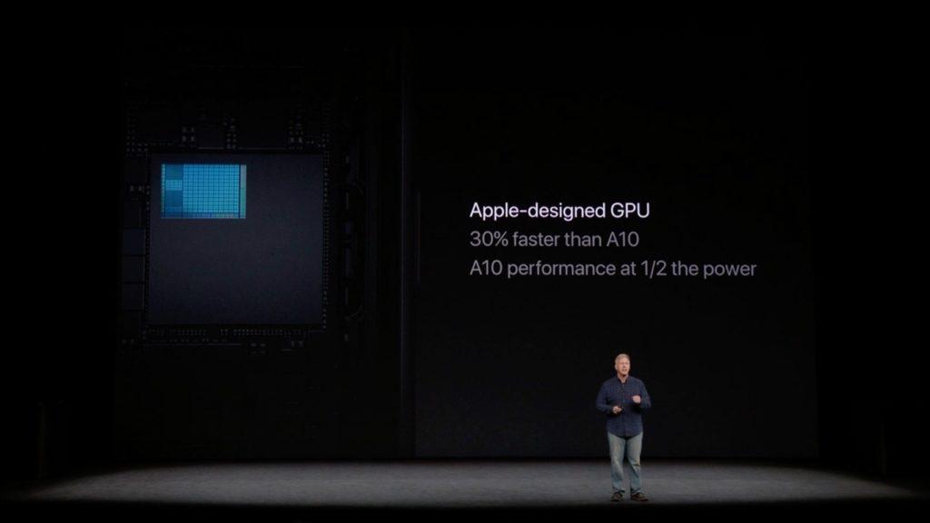 Apple独自設計のA11 GPU