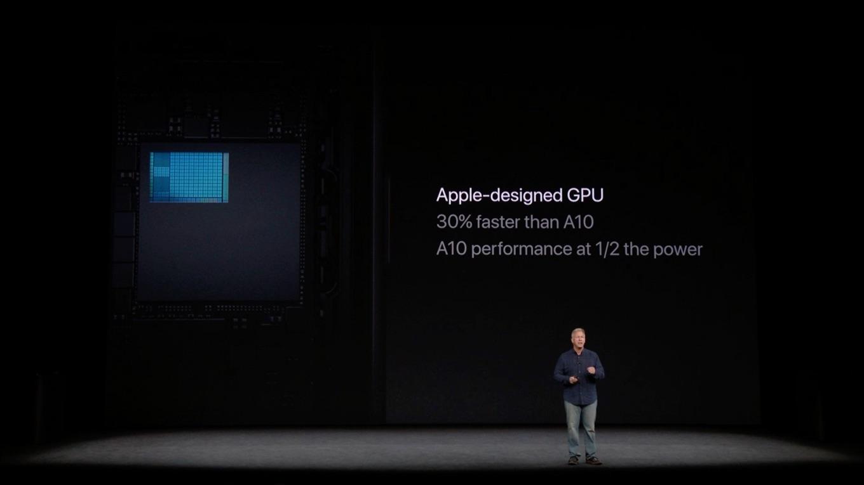 Apple社デザインのA11 GPU