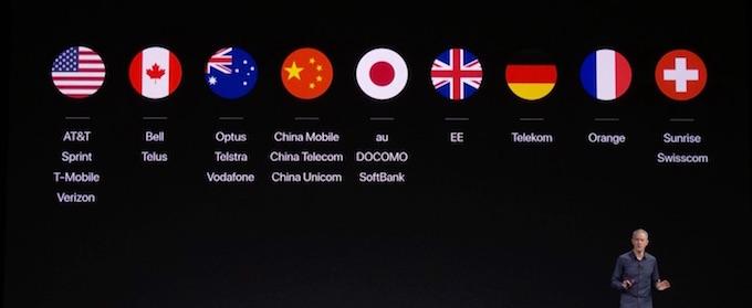 Apple Watch Series 3の発売キャリア。