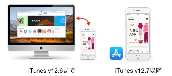 AppleがApp Storeを削除したiTunes v12.7