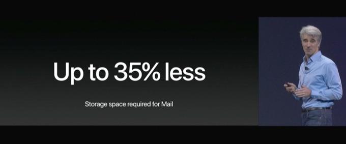 メールデータの圧縮