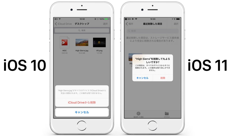 iOS 10と11のiCloud Driveの仕様