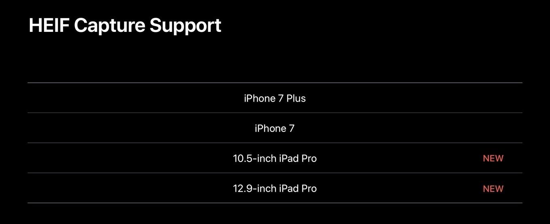 カメラがHEIFをデフォルトとしたiPhone 7と第2世代iPad