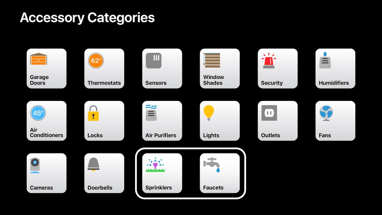 iOS 11のHomeKitカテゴリー