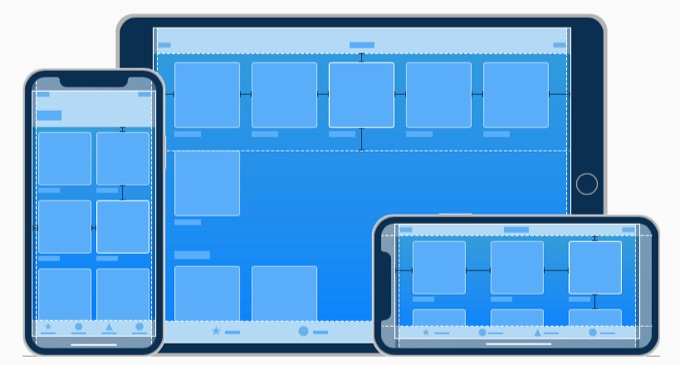 iPhone XのHuman Interface Guidelines
