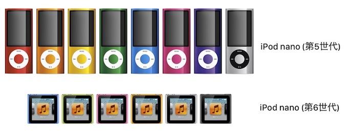 iPod nano 第5世代と第6世代の比較
