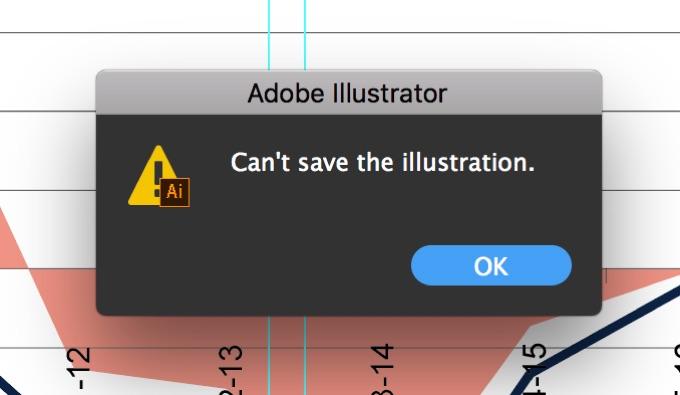 macOS 10.13 High Sierraアップグレード後に確認されたIllustratorのEPSファイル不具合