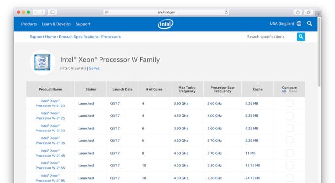 Intel® Xeon® Processor W Family