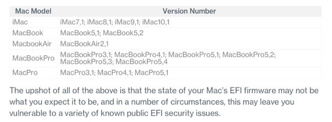 EFIアップデートが間違って適用されたMac