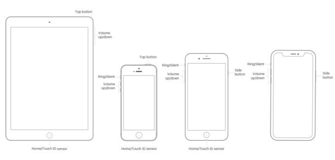 iPhone Xのボタンの名称