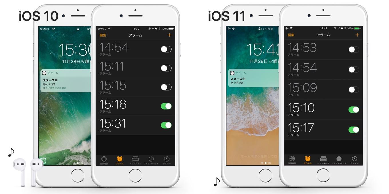 iOS 10と11のアラーム音出力の仕様変更について