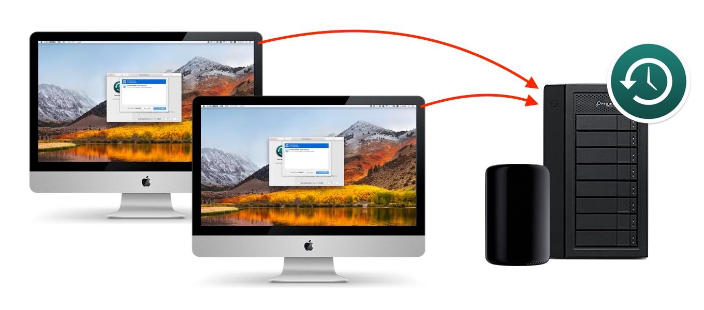 macOS 10.13 High Sierraから新たに追加されたTime Machineホスト機能