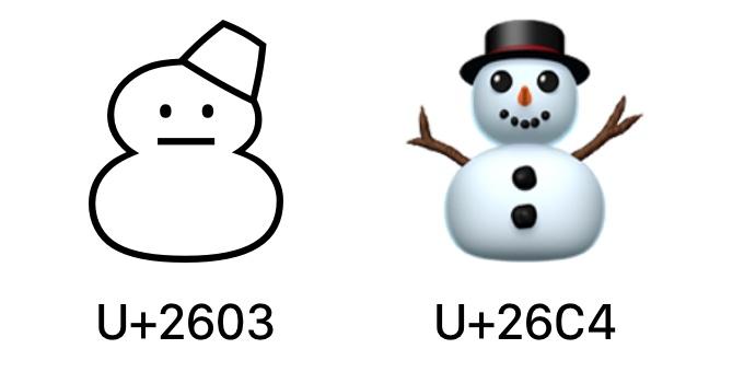 Unicode U+2603とU+26C4の雪だるま