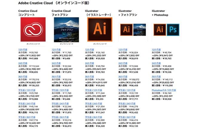 Adobeサイバーマンデーセール