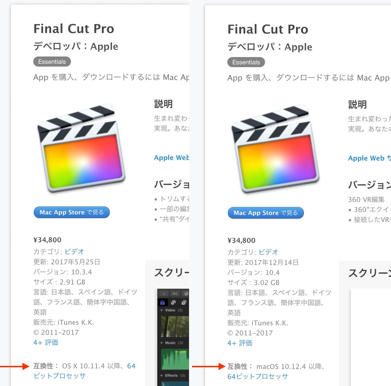 Final Cut Pro X 10.3と10.4のシステム要件
