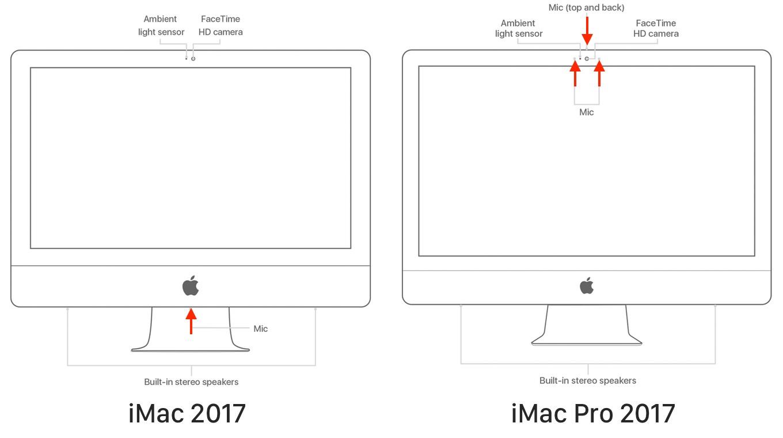 iMac Proのマイクの位置