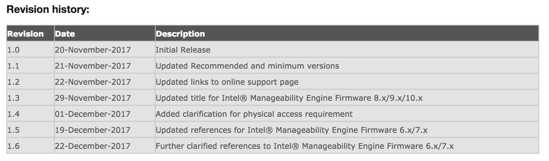 INTEL-SA-00086のリビジョン