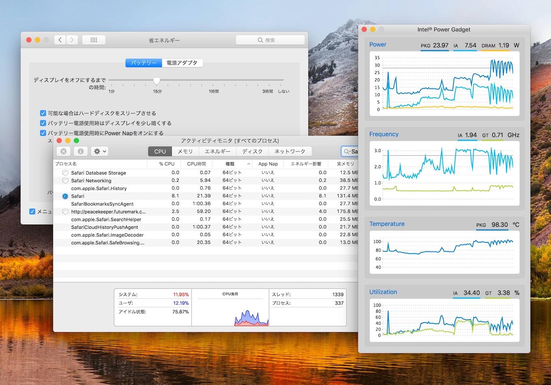 MacBookのパフォーマンス性能