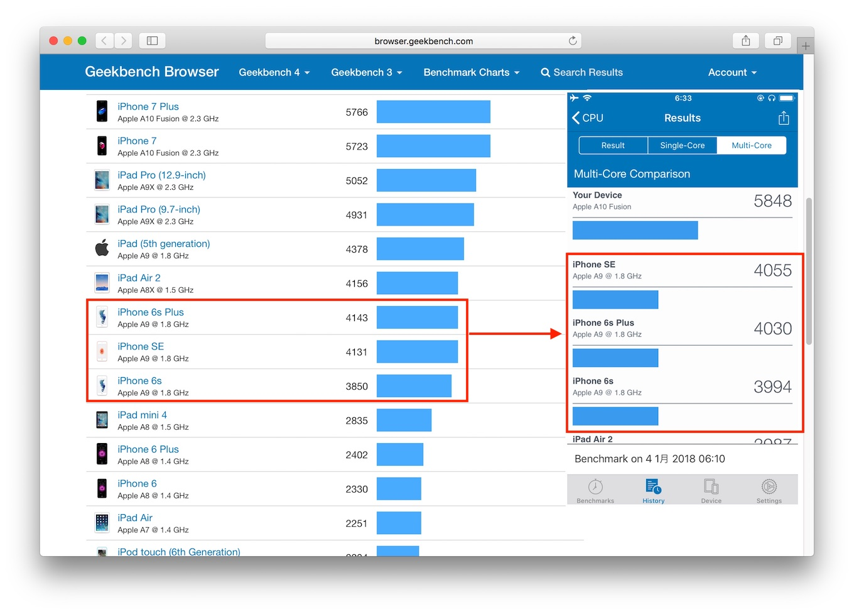 GeekbenchのWebとアプリ内スコア
