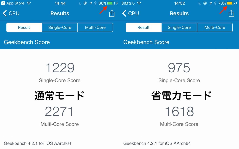 iPhone 6の省電力モードと通常モードのGeekbenchベンチマークスコア