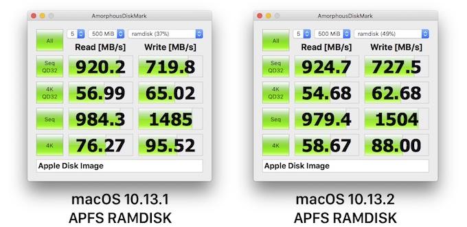 macOS 10.13.2でRAMDISKを作成しAPFSフォーマットで測定