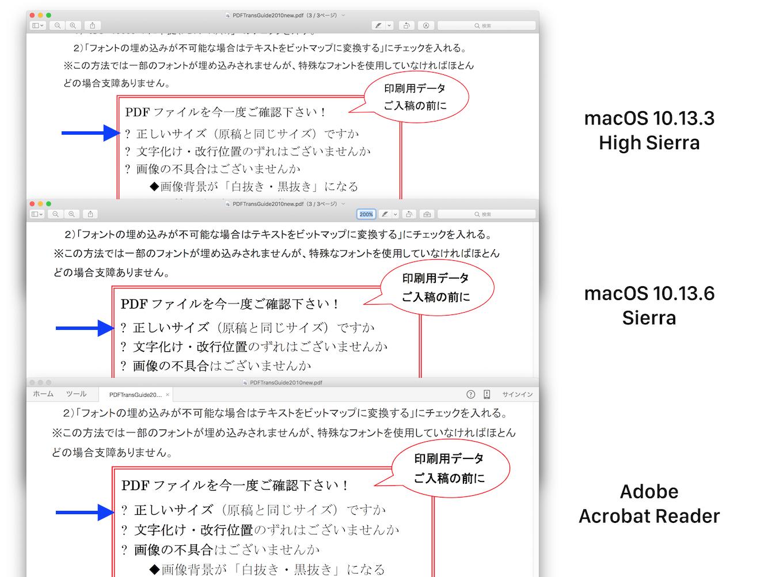 macOS 10.13.3のプレビュー不具合