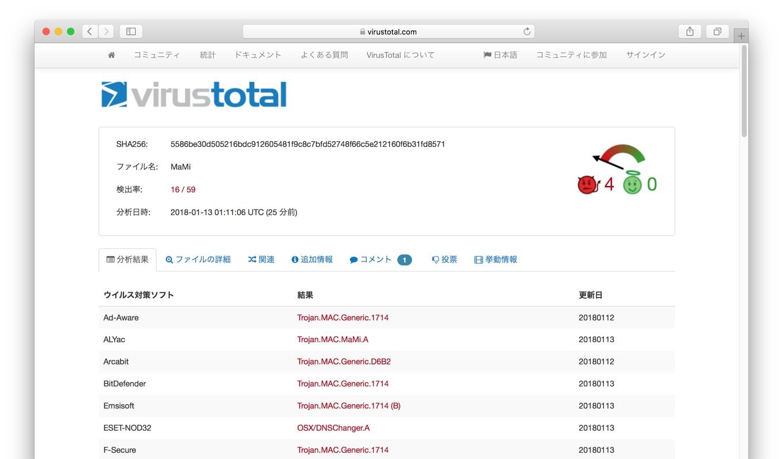 macOS用DNSハイジャッカー「OSX/MaMi」の検出