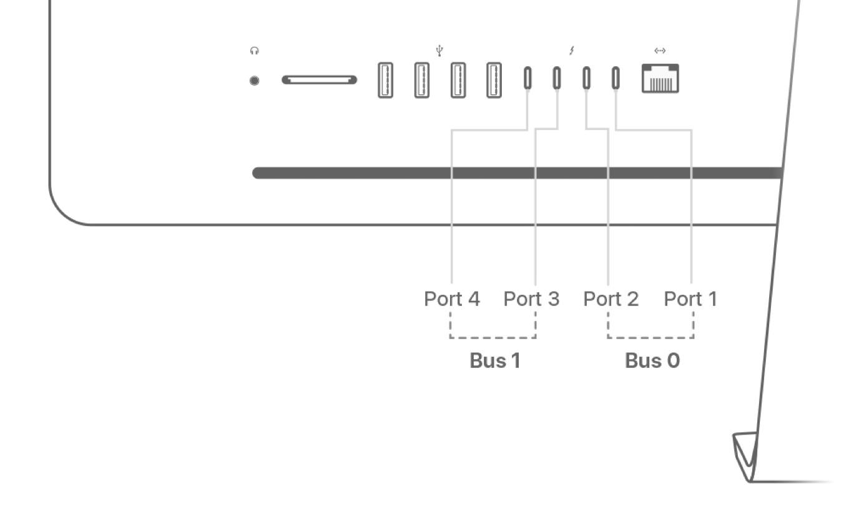 iMac Pro 2017のThunderbolt 3ポートとバス