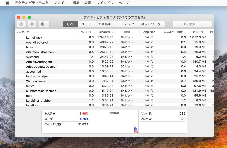 macOS 10.13 High Sierraのアクティビティモニタ