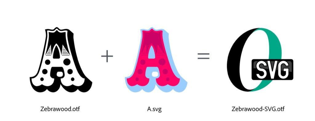OpenType-SVGフォント