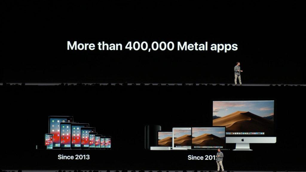 Metalサポートデバイスの一覧