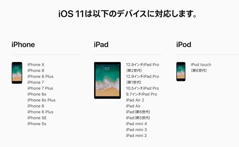 iOS 11対応デバイス