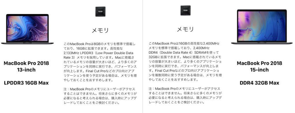 MacBook Pro 2018のLPDDR3/DDR4