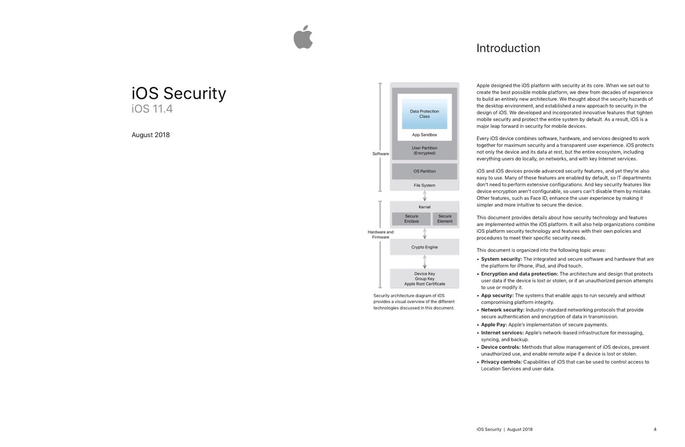 iOS Security Guide