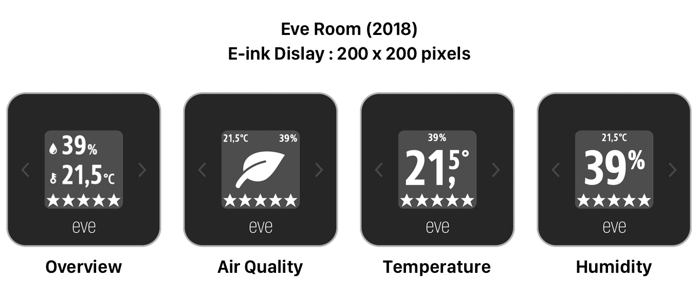 Eve Room 2018 E-ink