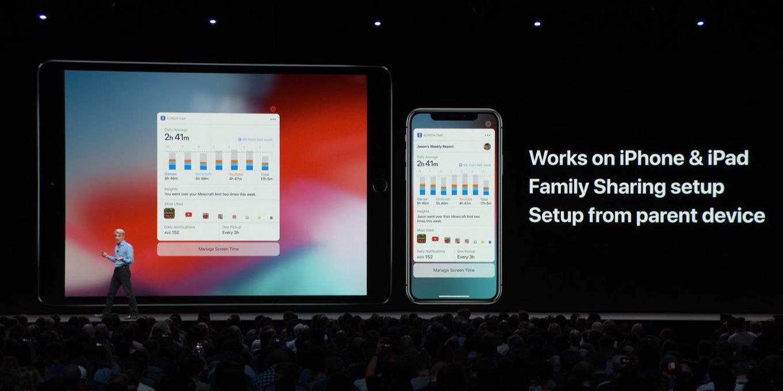 iOS 12のスクリーンタイム機能