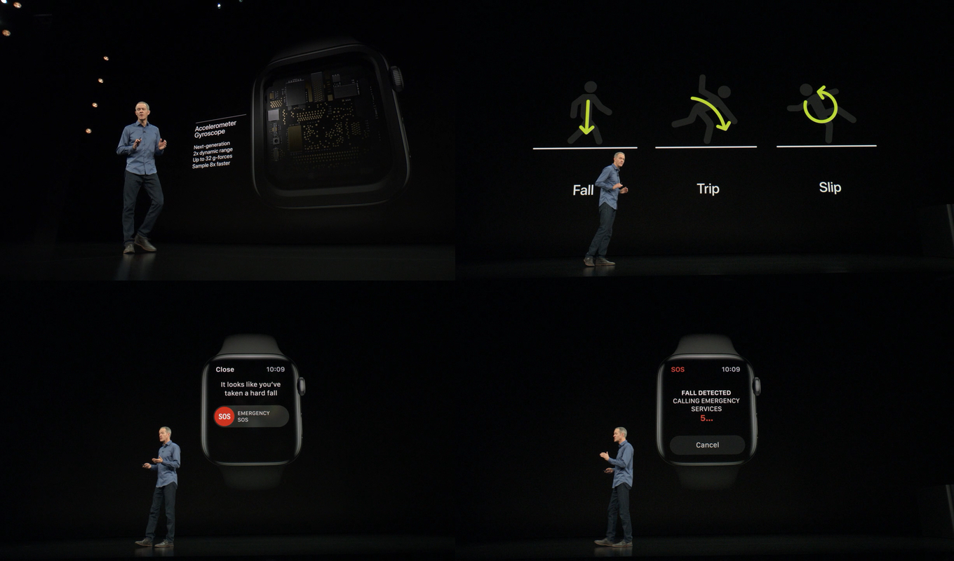 Apple Watch Series 4 fall detect