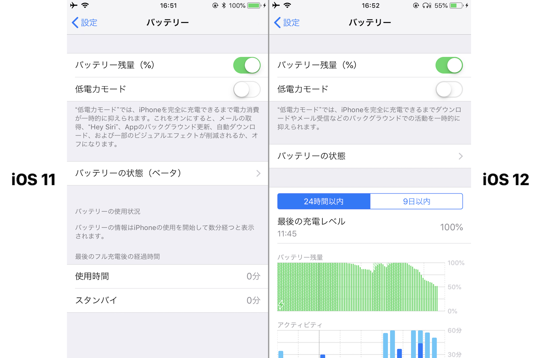 iOS 12バッテリー履歴