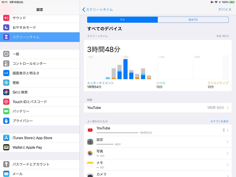 iOS 12 iPadでのスクリーンタイム